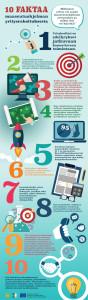 10-faktaa-infografiikka-500